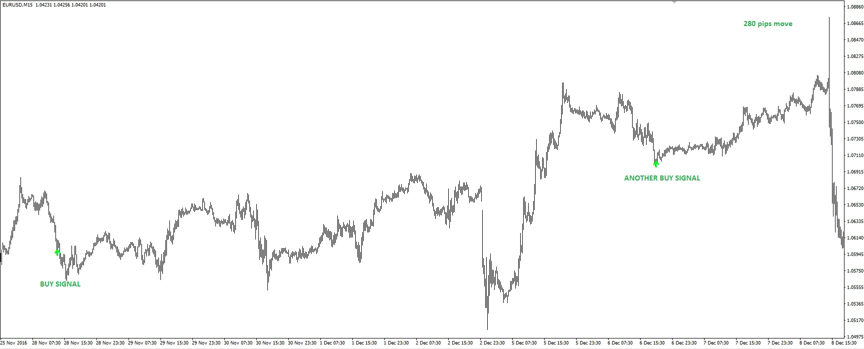 Forex holy grail golden eagle edition